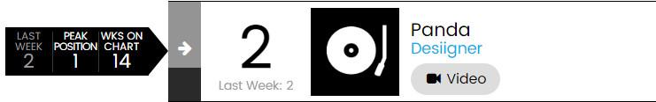 【乐闻联播】Billbaord公告牌官方Hot100Top50单曲周榜(2015.6.11)