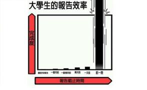 (内含提分资料)【2016年6月四六级】考前佛脚这么抱才行!