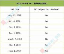 College Board官网放出2016下半年至2017上半年SAT考位